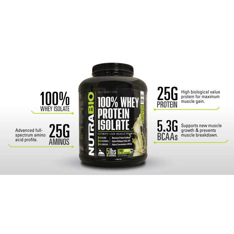 NutraBio 100% Whey Protein Isolate 乳清分離蛋白 - 5磅